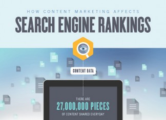 8 Top Notch B2B Search Engine Optimization Techniques