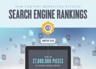 8 Top Notch B2B Search Engine Optimization Techniques