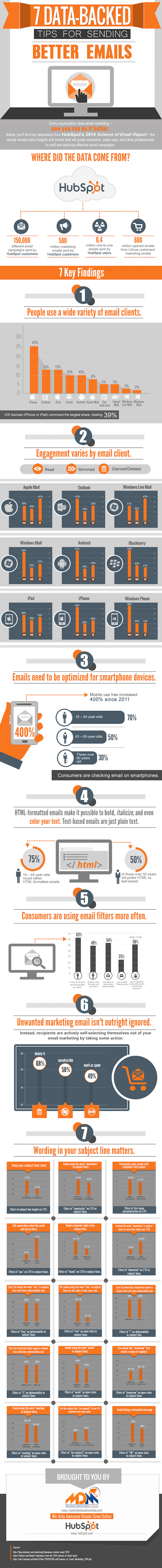 Increase-Engagement-on-Email