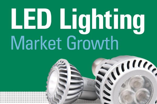 LED Lighting Market Size