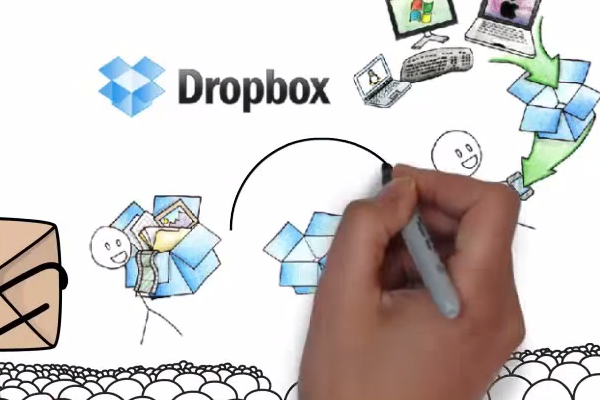Lessons from the Dropbox Business Model