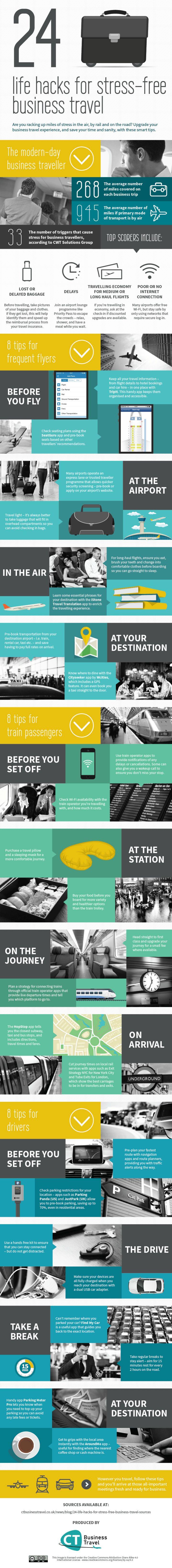 Make-Business-Travel-Easy
