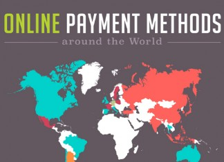 Most Used Online Payment Methods in Major Countries