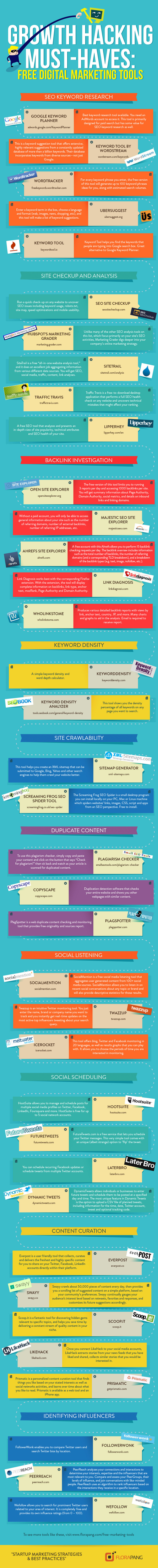 SEO-Marketing-Tools