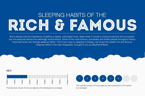 Sleeping Habits of Rich and Powerful People