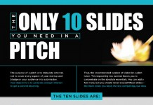 The 10 Vital Slides of a Pitch Deck