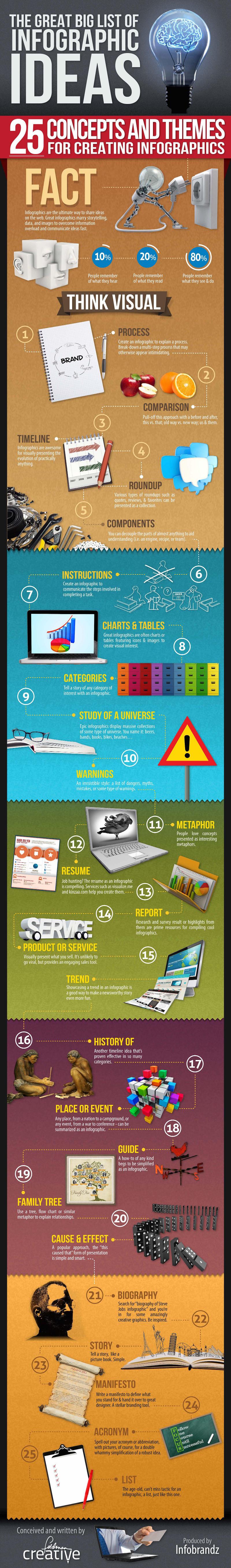 Top-Notch-Infographics