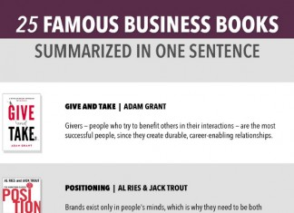 25 Takeaways from Famous Business Books