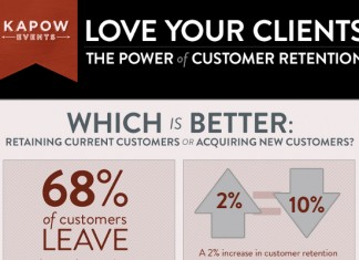 5 Email Retention Best Practices