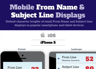 5 Email Subject Line Best Practices