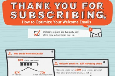 5 Vital Welcome Email Optimization Tips
