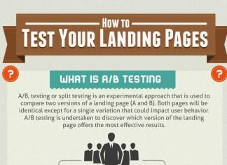7 AB Testing Best Practices