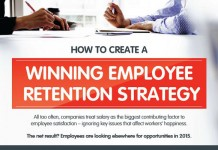 7 Best Employee Retention Strategies