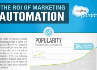 8 Marketing Automation Best Practices