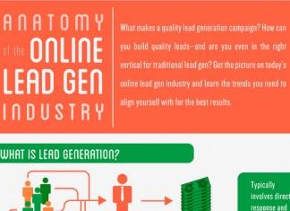 9 Lead Generation Best Practices