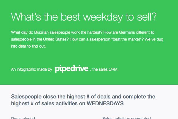 Best Days to Make Sales Calls