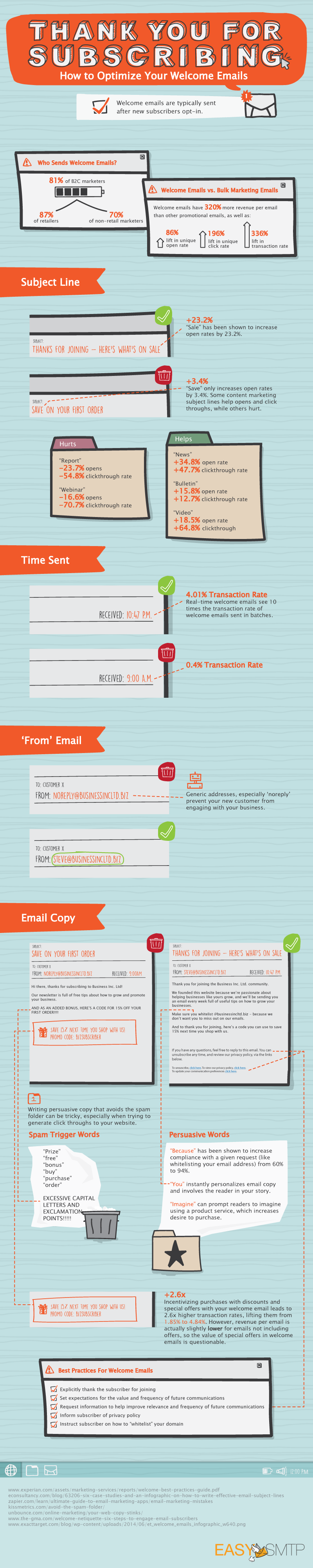 Email-Optimization-Tips