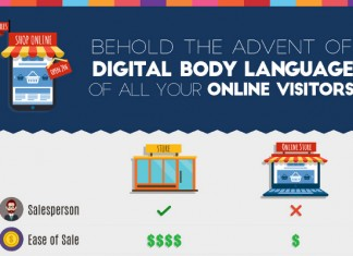 Using Digital Body Language to Increase Conversions