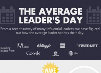 11 Daily Habits of Effective Leaders