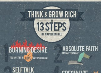 13 Success Secrets of Think and Grow Rich