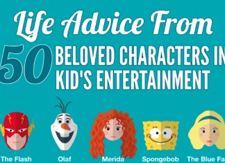 50 Life Quotes from Beloved Kid's Characters