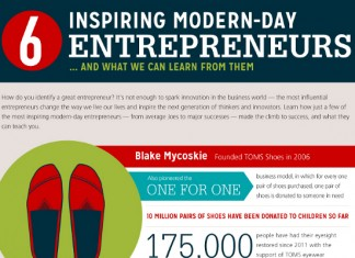 6 Incredible Entrepreneur Success Stories