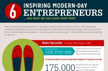 6 Incredible Entrepreneur Success Stories