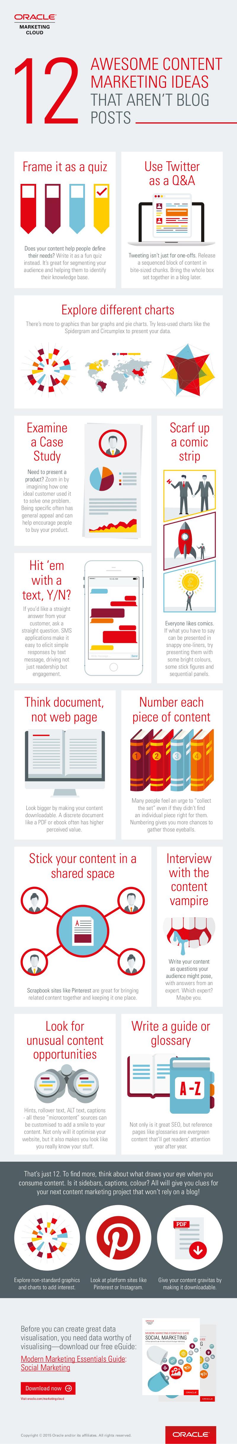 Content-Marketing-Ideas