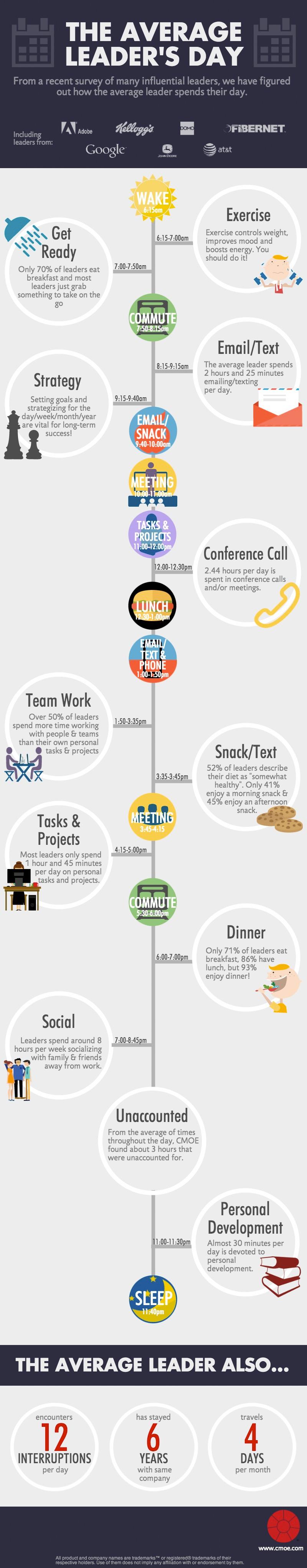 Habits-of-Effective-Leaders
