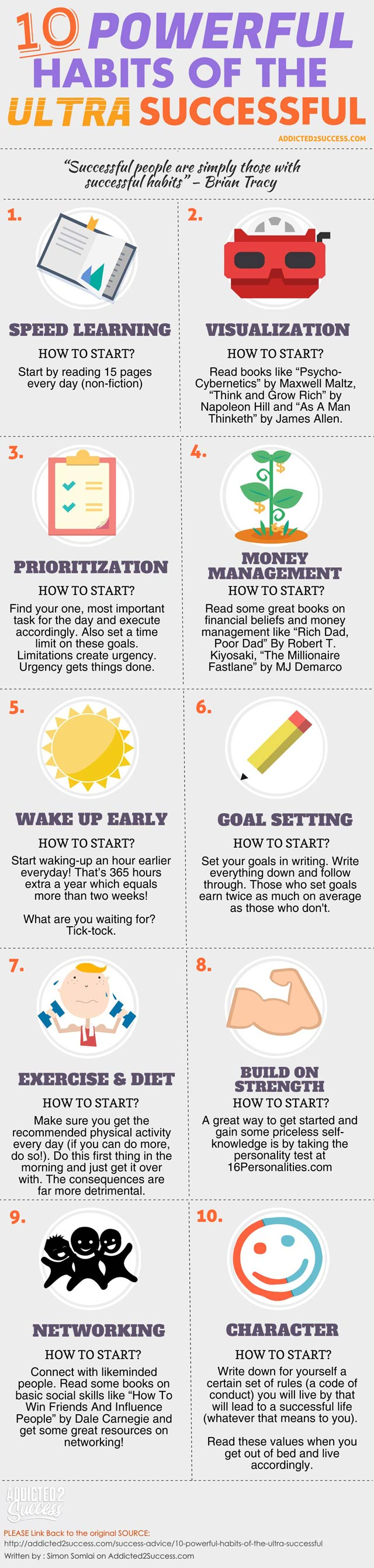 Habits-of-Successful-Entrepreneurs