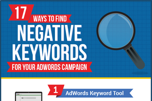 How to Use Negative Keywords in Adwords