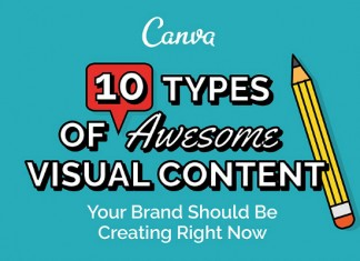10 Best Types of Visual Content for Blogs