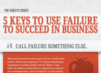 5 Best Ways to Learn from Failure in Business
