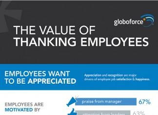 8 Eye Opening Employee Appreciation Stats