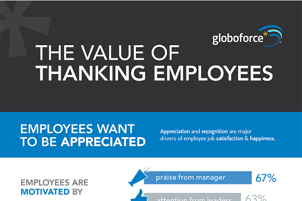 8 Eye Opening Employee Appreciation Stats