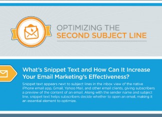 Optimizing Snippet Text in the Email Subject Line