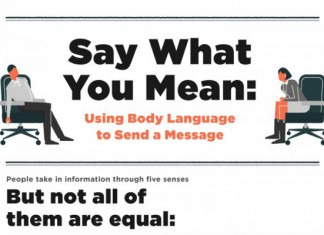 12 Important Body Language Do's and Don'ts