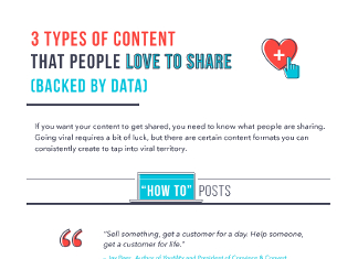 3 Types of Content that Get the Most Shares