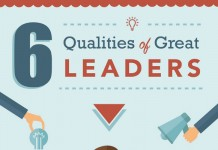 6 Vital Characteristics of a Great Leader