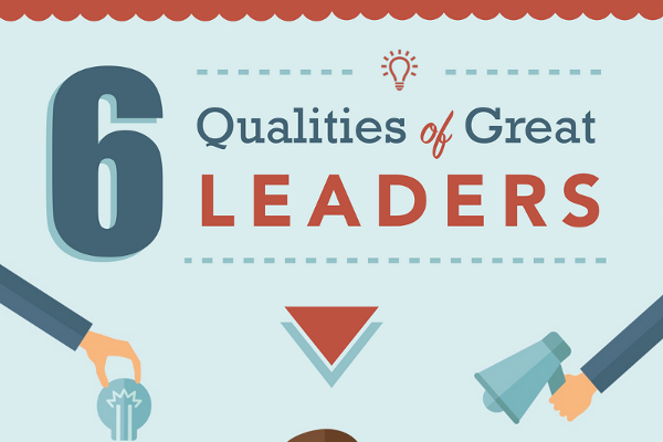 characteristics of great leader 11 qualities all great managers possess published on  they followed leaders from around the world and discovered that these two characteristics set the best bosses.