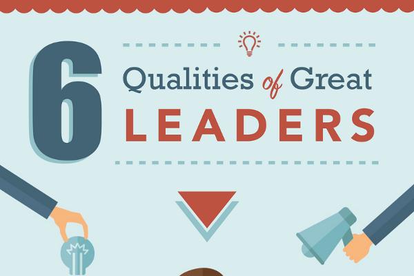 6 Vital Characteristics of a Great Leader