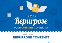 6 Ways the Marketing Pros Repurpose Content