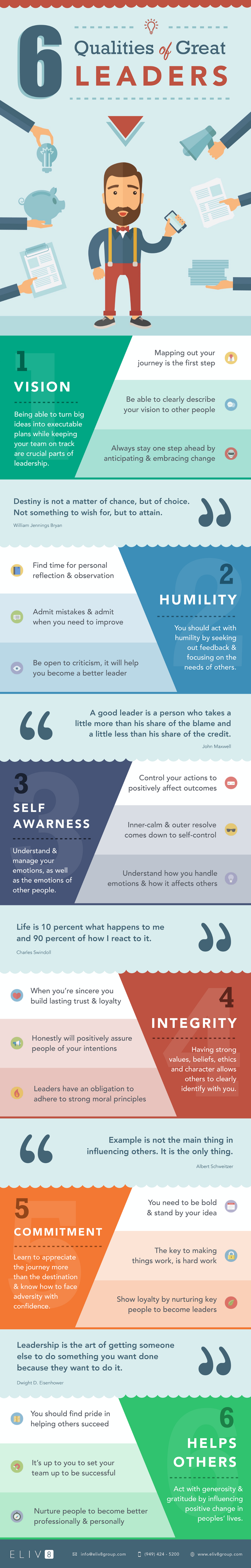 Characteristics-of-a-Great-Leader