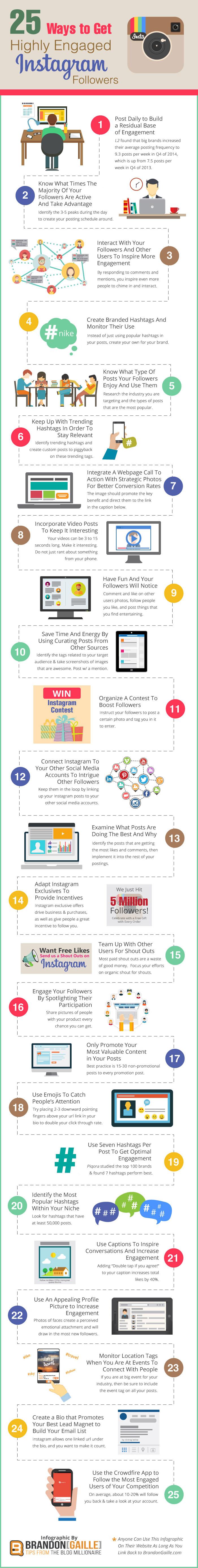 Instagram Marketing Infographic