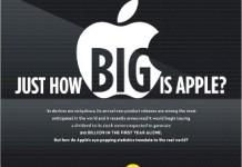 18 Apple Target Market Demographics