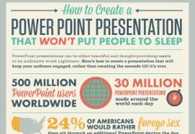 6 Keys to Awesome Powerpoint Presentations