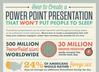 6 keys to awesome powerpoint presentations brandongaille com
