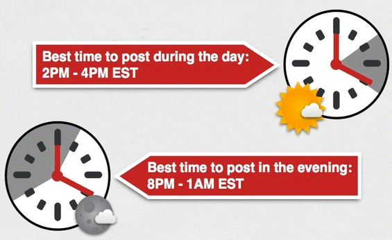 Best Times to Post on Pinterest