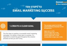 The 10 Pillars of Email Marketing Excellence