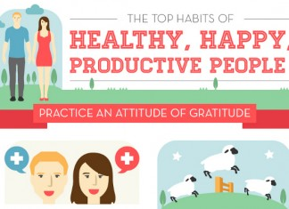 The 7 Habits of Happy People